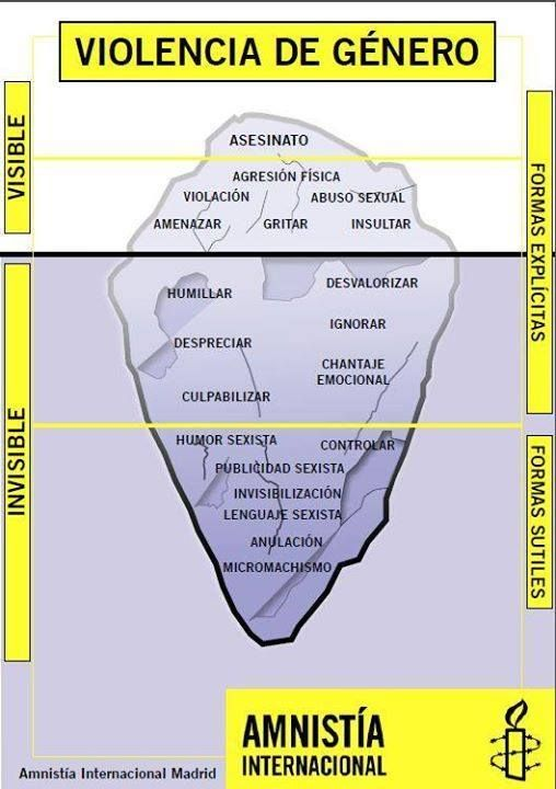 37018d7162b96df6be45d374f3a1a988--iceberg-counseling