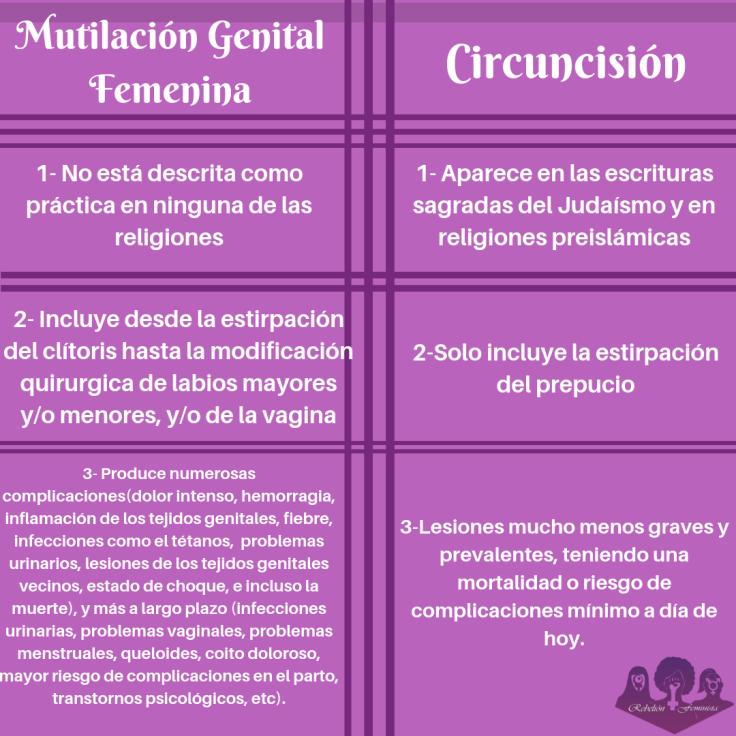 Mutilación Genital vs Circuncisión (2).png